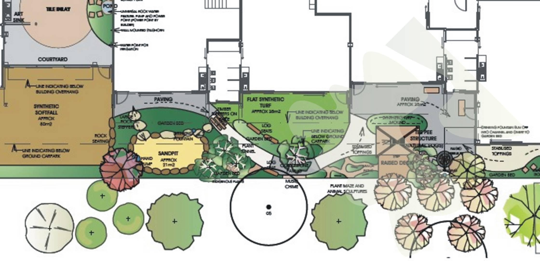 botanical traditions : playspace design, kindergarten ...