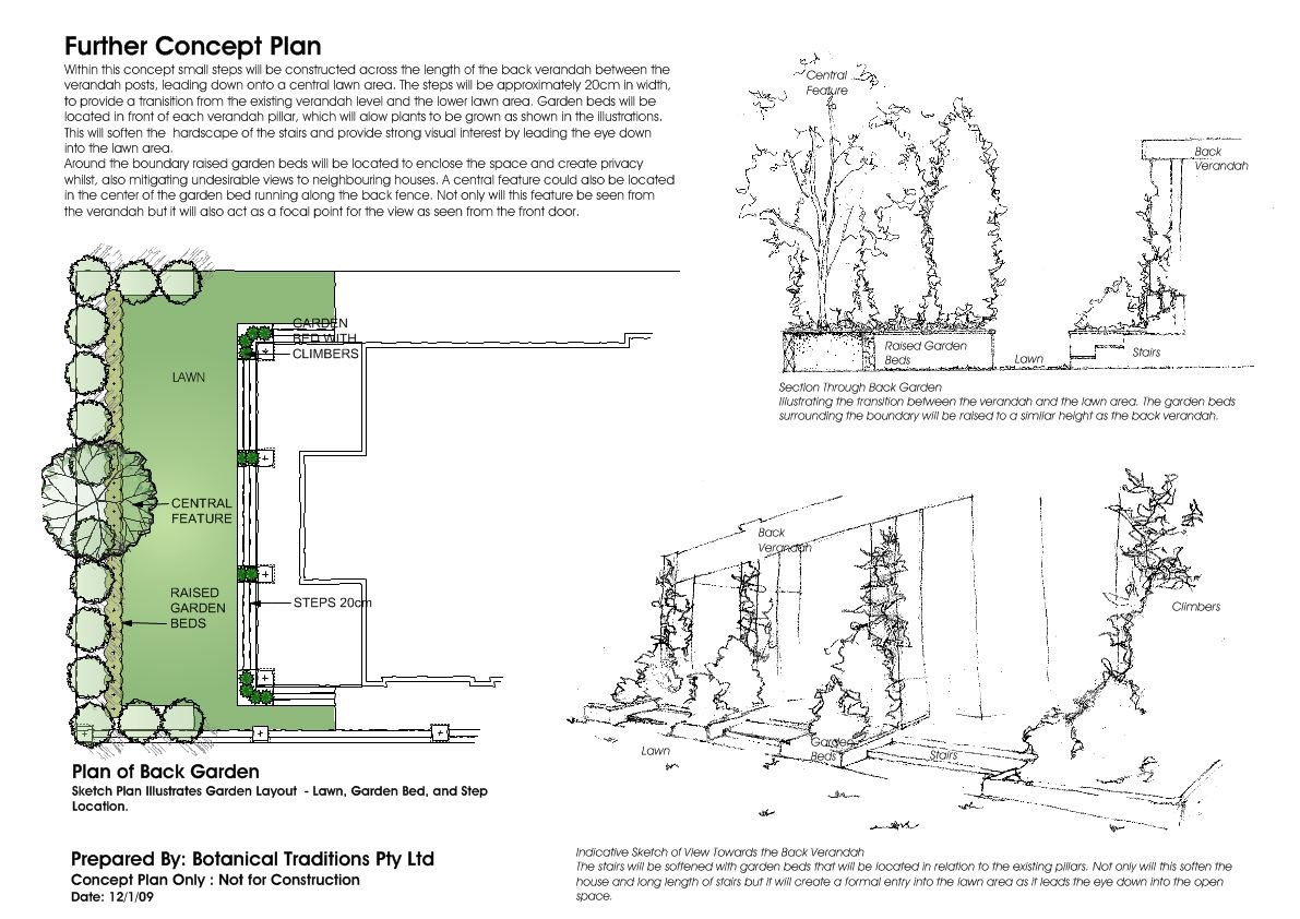 Botanical traditions services landscape architecture and for Basic landscape plan